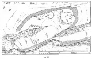 Garn Boduan small fort