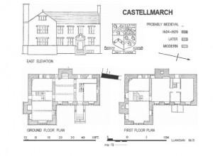 Castellmarch
